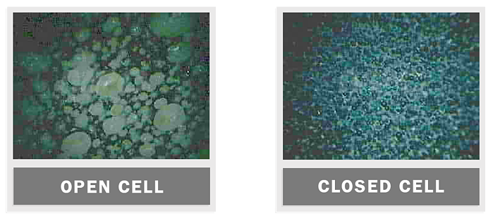 Open Cell vs Closed Cell Structure