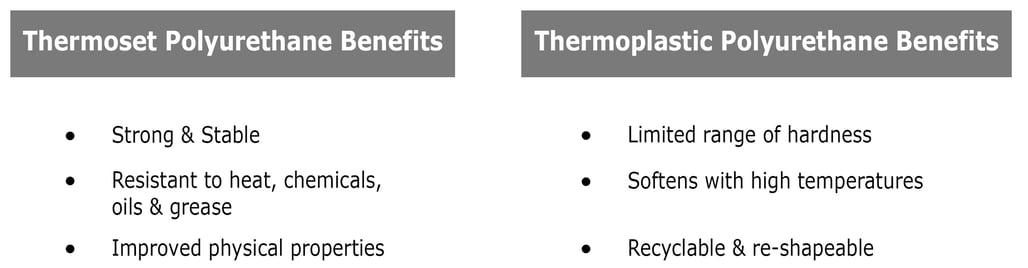 Thermoset polyurethane benefits versus thermoplastic polyurethane benefits